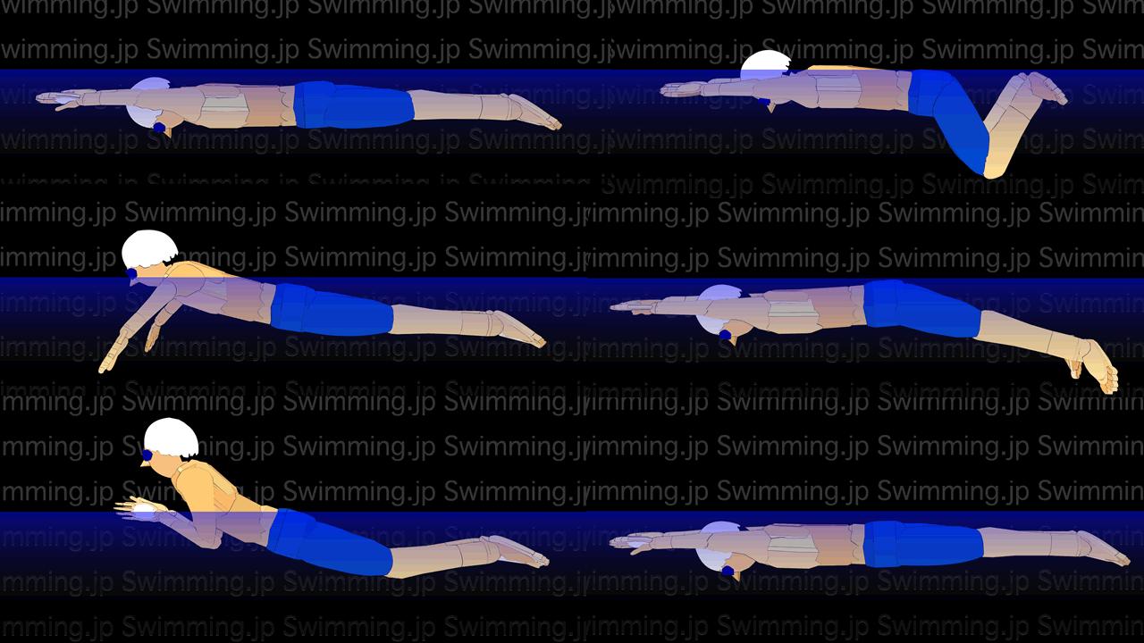 平泳ぎ 泳ぎ方のコツ キックとプルのタイミング