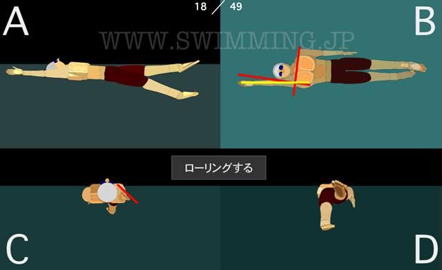 背泳ぎの泳ぎ方 両手を伸ばしたキック