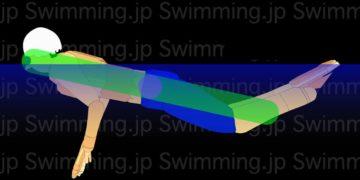 水泳 バタフライの泳ぎ方 スピードを上げるキックの打ち方とタイミング
