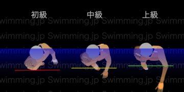 クロール 速く泳ぐ際の呼吸のタイミング